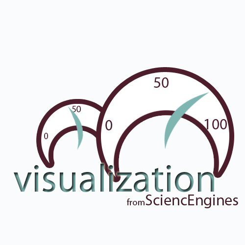 visualization from SciencEngines